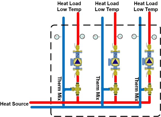 3-THERMOSTATIC MIXING ZONES