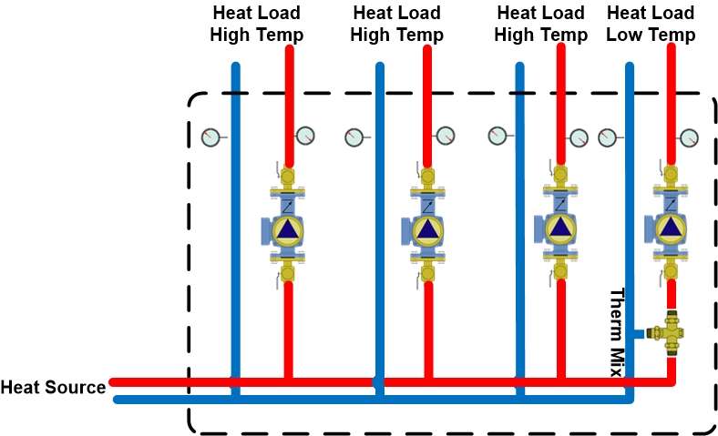 1- THERMOSTATIC MIXING ZONE
